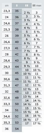 ae891bbf281 Jak správně zjistit svoji velikost obuvi